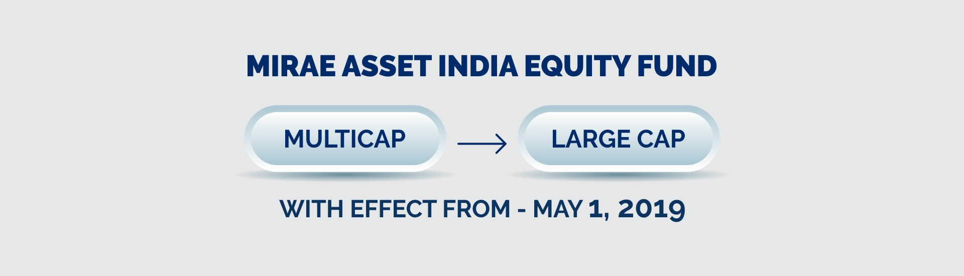 Category Change for Mirae Asset Equity India Fund