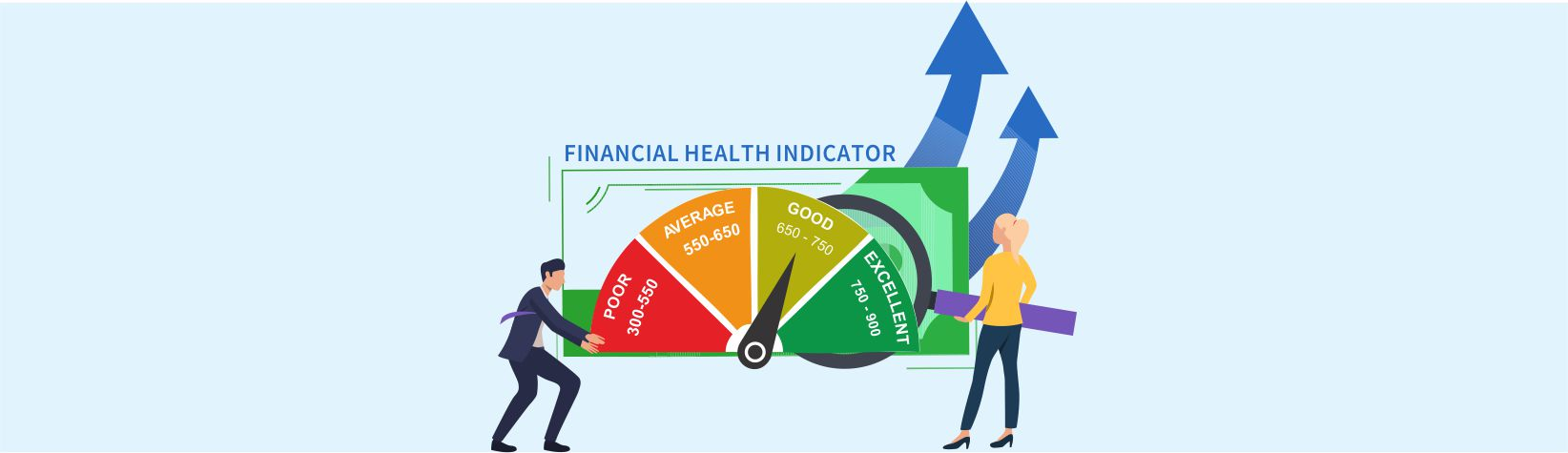 Credit Score: Your financial Health Indicator - All you need to know