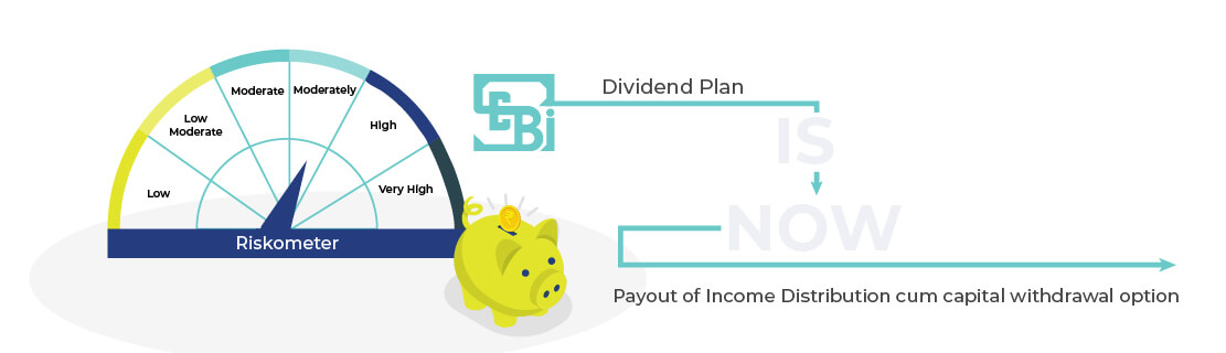 Renaming Dividend Plan & Addition in Risk-o-Meter - SEBI's New Guidelines